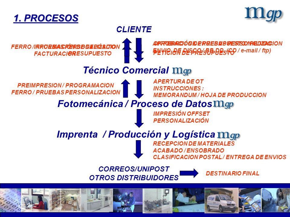 PREIMPRESION / PROGRAMACION FERRO / PRUEBAS PERSONALIZACION