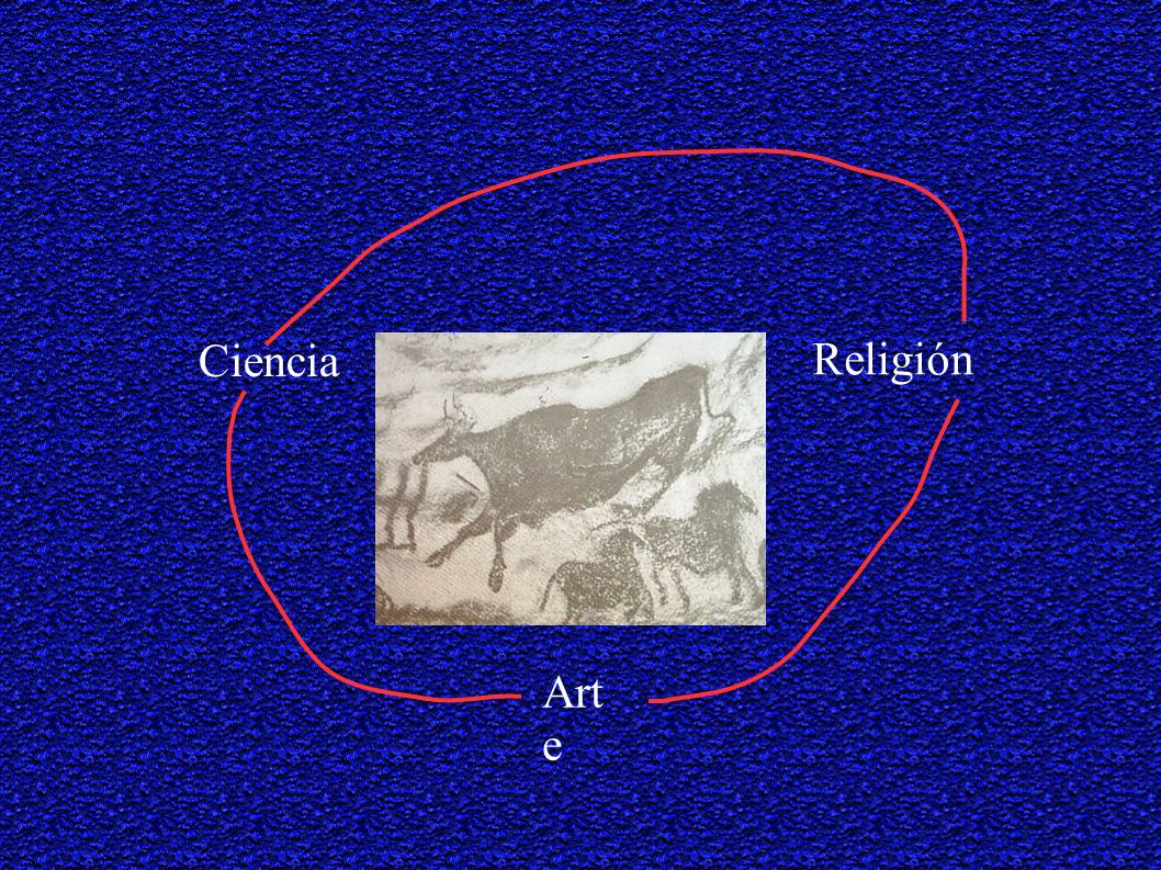 Ciencia Religión Arte