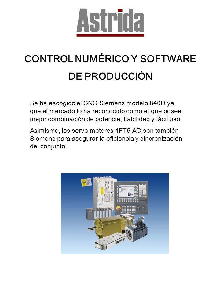 CONTROL NUMÉRICO Y SOFTWARE