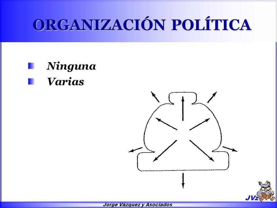 Organigramas Estructura de Redes Organigráficos Serra y Kastika