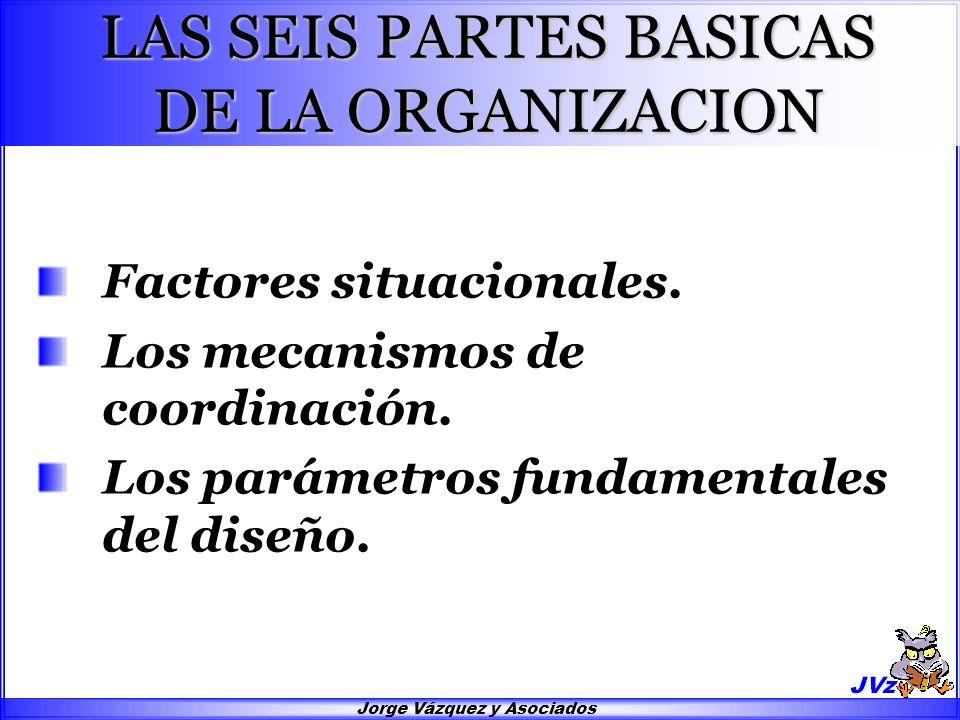 FACTORES SITUACIONALES :