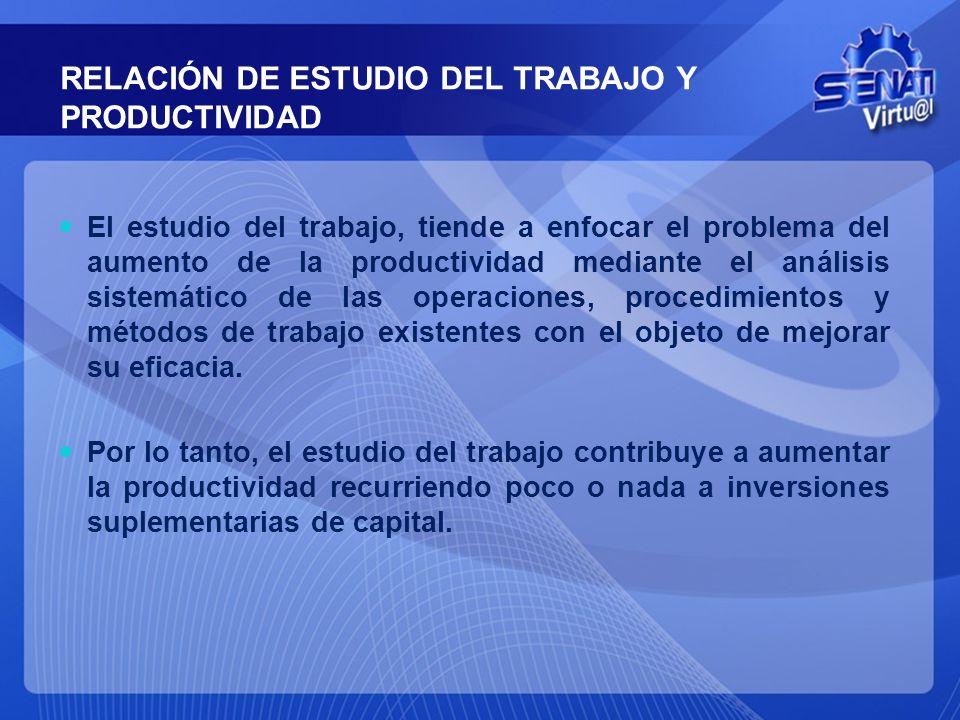 RELACIÓN DE ESTUDIO DEL TRABAJO Y PRODUCTIVIDAD
