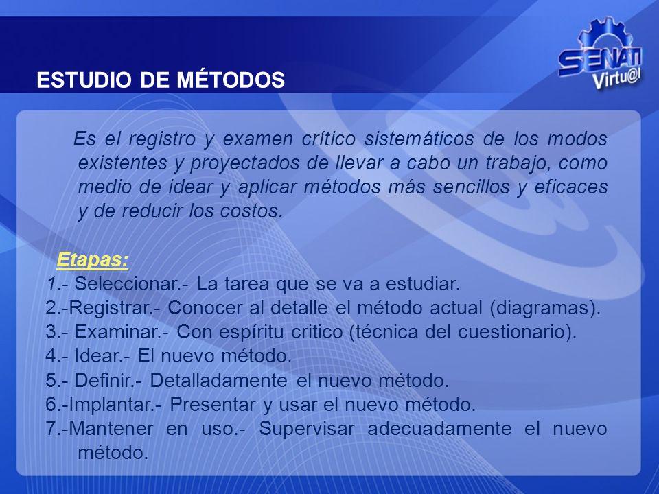 ESTUDIO DE MÉTODOS