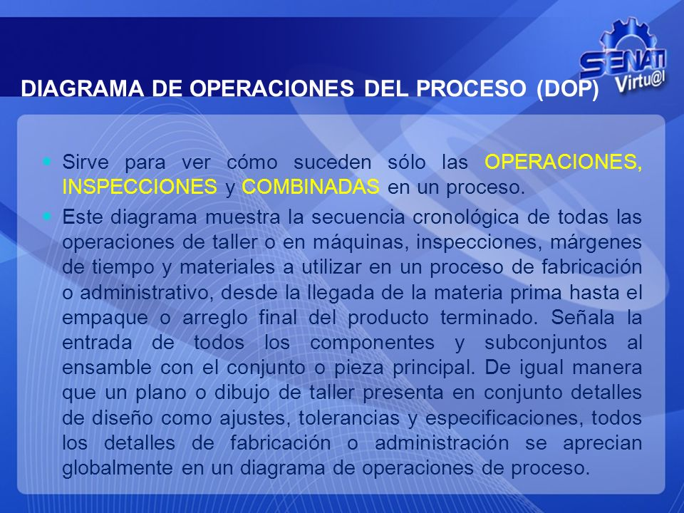 DIAGRAMA DE OPERACIONES DEL PROCESO (DOP)