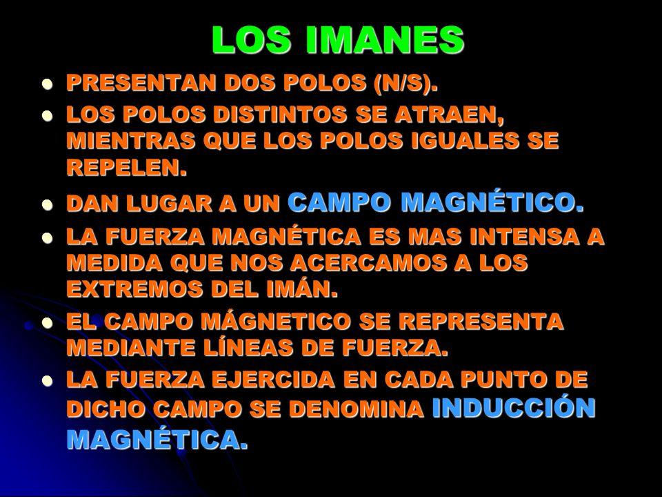 LOS IMANES PRESENTAN DOS POLOS (N/S).