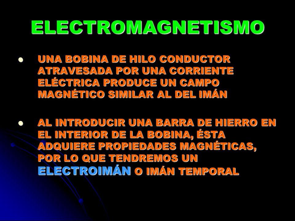 ELECTROMAGNETISMO UNA BOBINA DE HILO CONDUCTOR ATRAVESADA POR UNA CORRIENTE ELÉCTRICA PRODUCE UN CAMPO MAGNÉTICO SIMILAR AL DEL IMÁN.