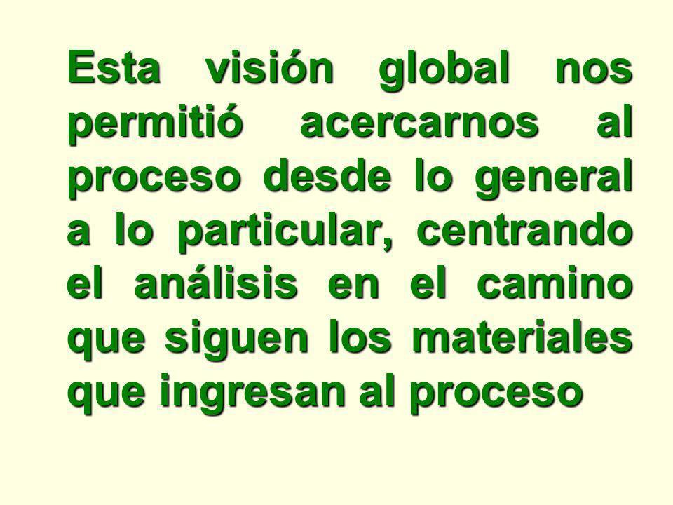 Esta visión global nos permitió acercarnos al proceso desde lo general a lo particular, centrando el análisis en el camino que siguen los materiales que ingresan al proceso