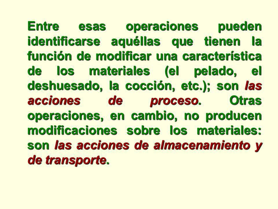 Entre esas operaciones pueden identificarse aquéllas que tienen la función de modificar una característica de los materiales (el pelado, el deshuesado, la cocción, etc.); son las acciones de proceso.
