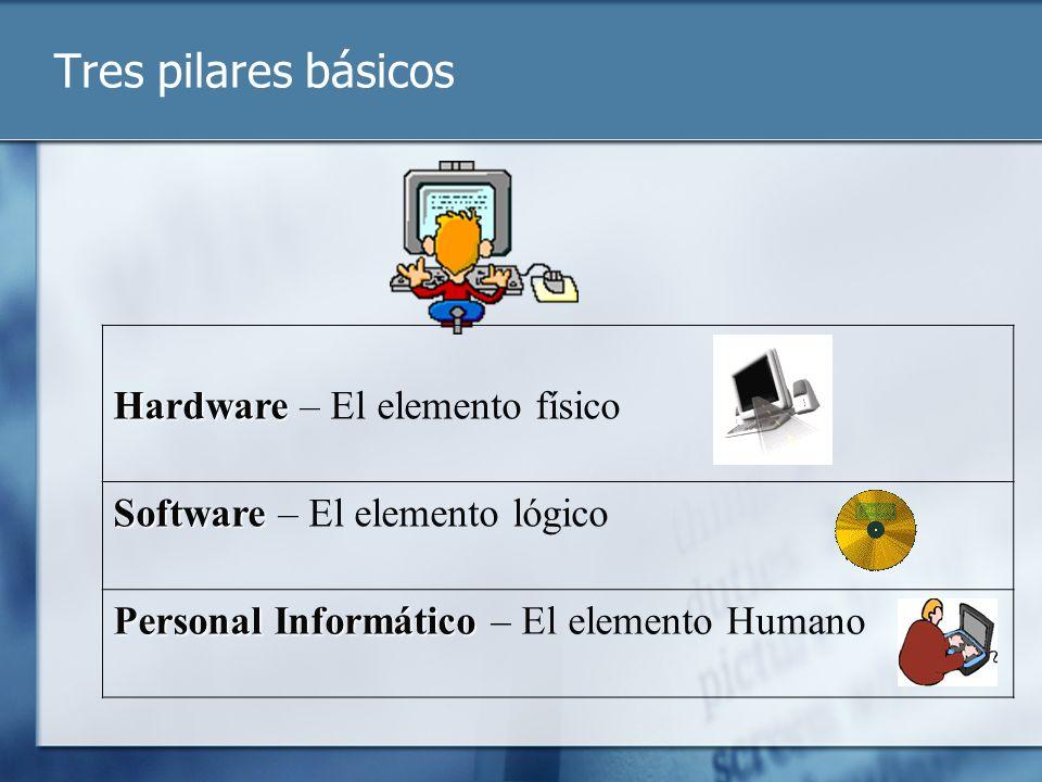 Tres pilares básicos Hardware – El elemento físico