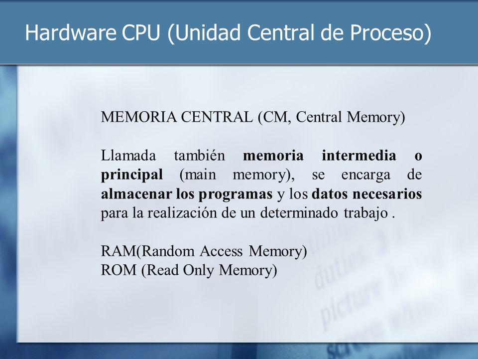 Hardware CPU (Unidad Central de Proceso)