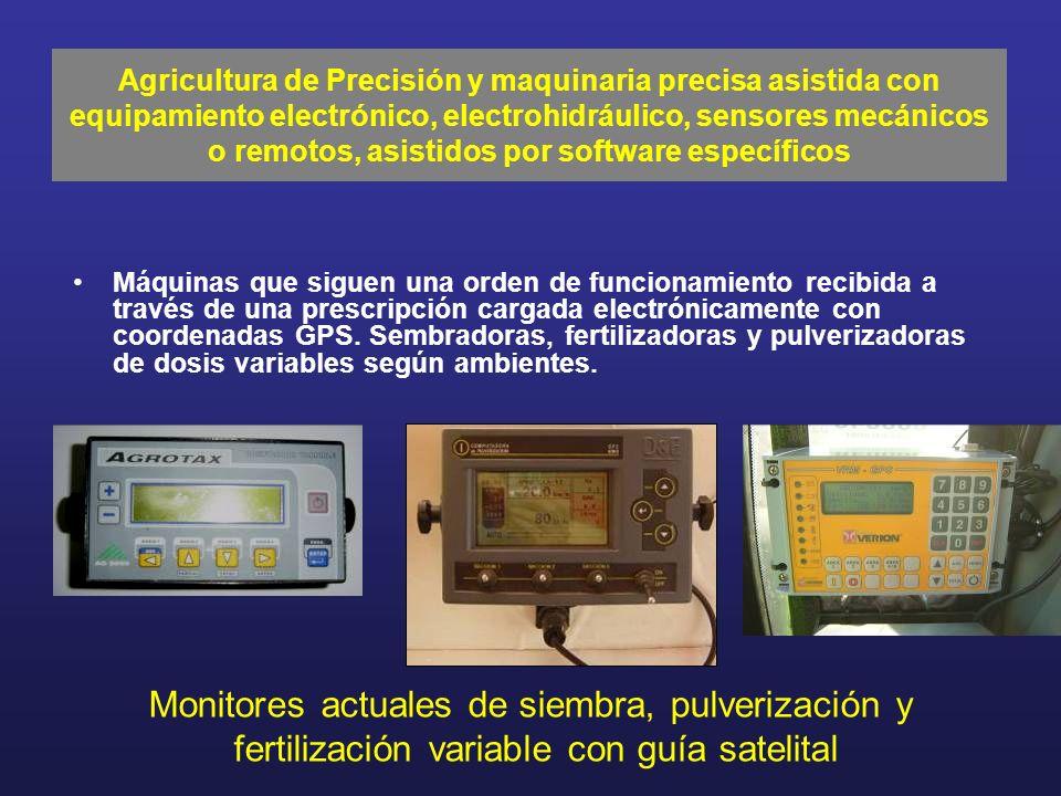 Monitores actuales de siembra, pulverización y