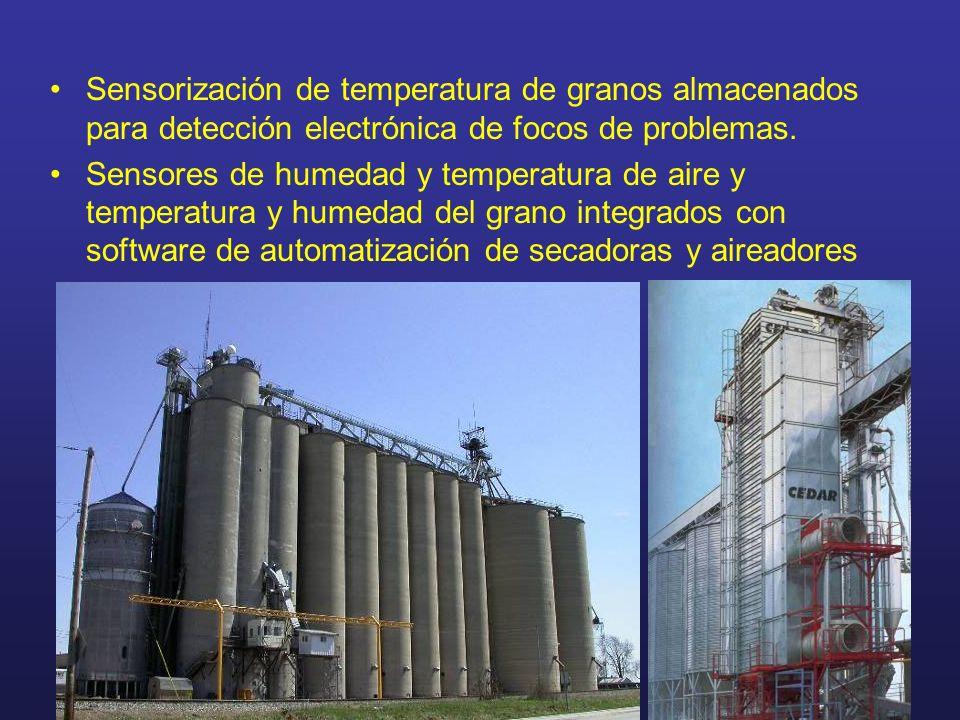 Sensorización de temperatura de granos almacenados para detección electrónica de focos de problemas.