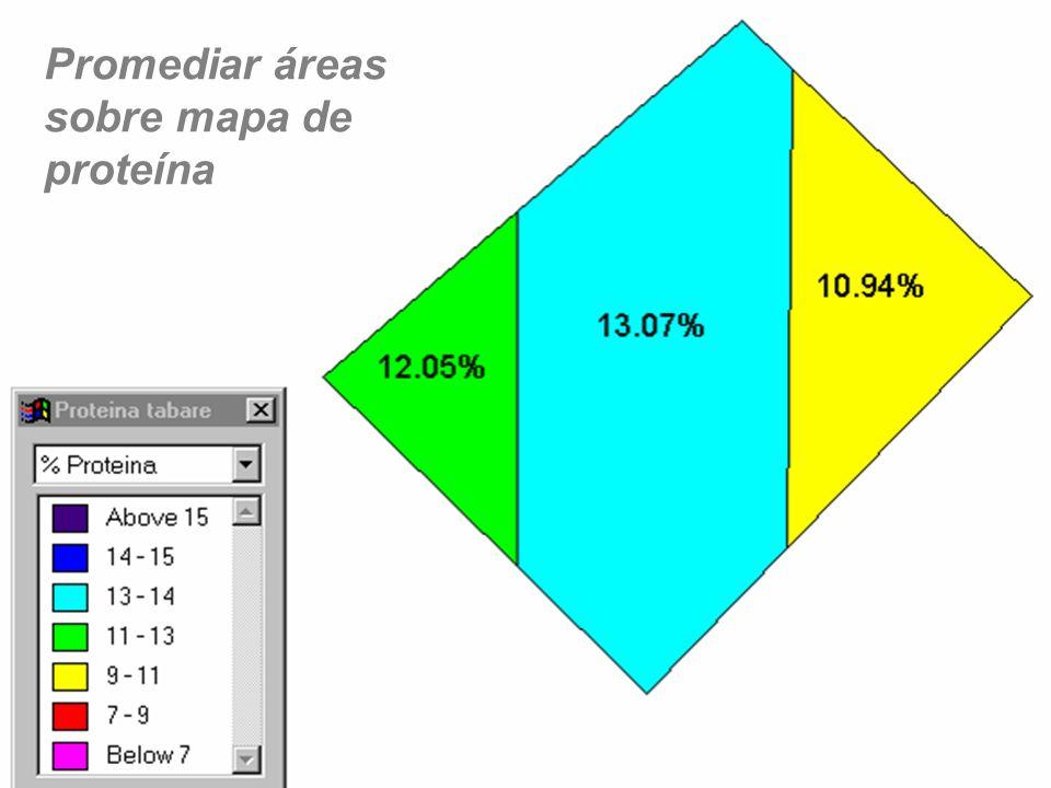 Promediar áreas sobre mapa de proteína