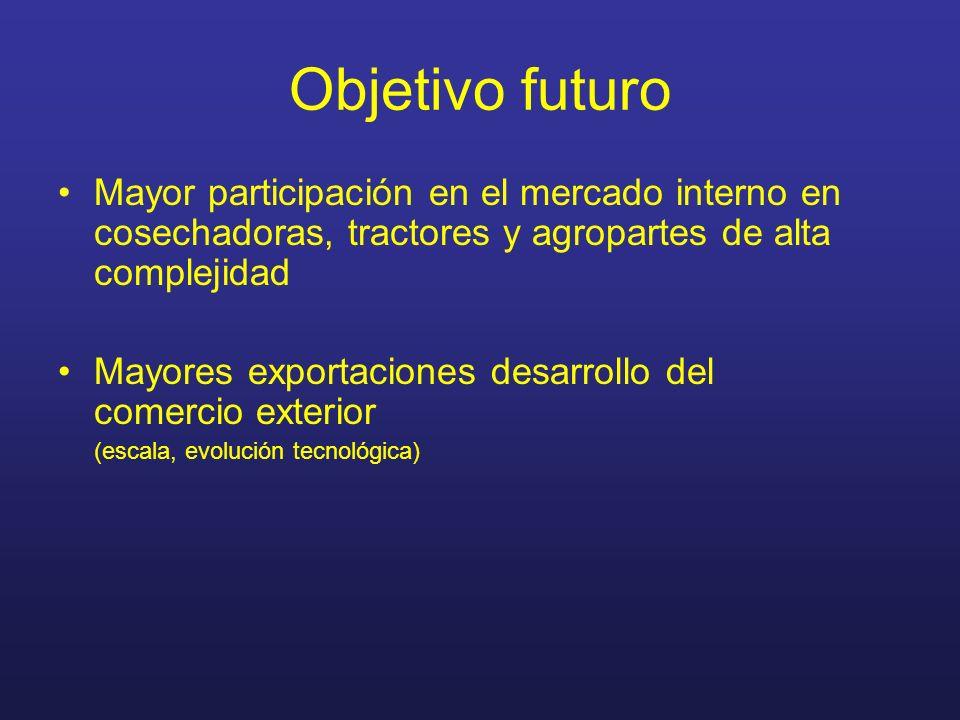 Objetivo futuro Mayor participación en el mercado interno en cosechadoras, tractores y agropartes de alta complejidad.