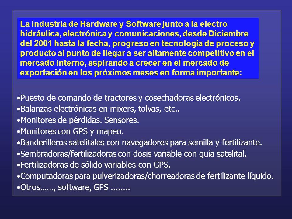 La industria de Hardware y Software junto a la electro hidráulica, electrónica y comunicaciones, desde Diciembre del 2001 hasta la fecha, progreso en tecnología de proceso y producto al punto de llegar a ser altamente competitivo en el mercado interno, aspirando a crecer en el mercado de exportación en los próximos meses en forma importante: