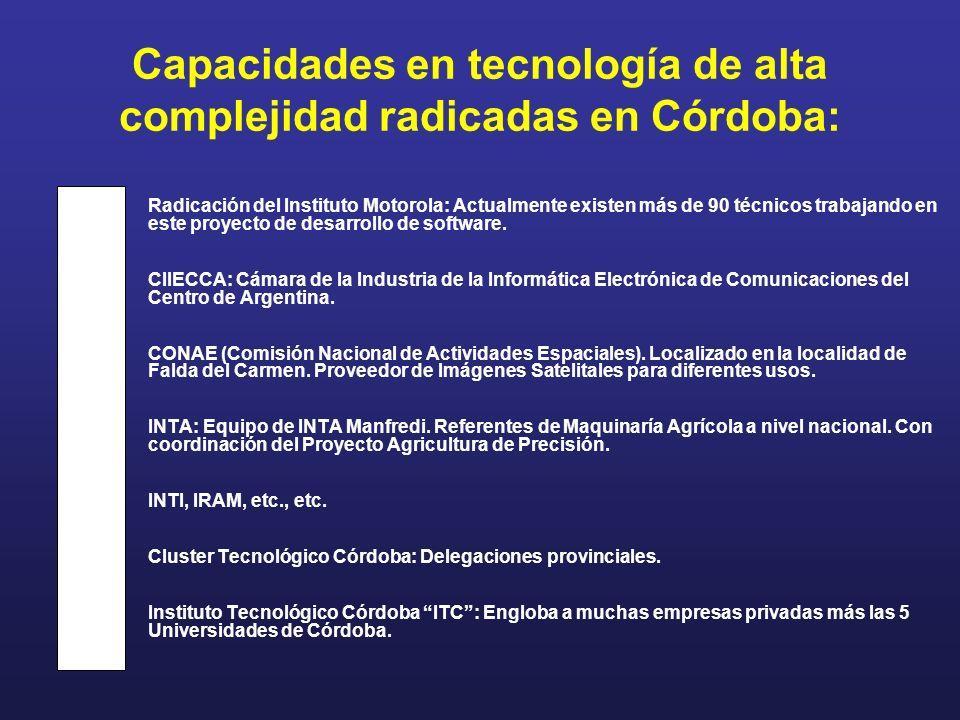 Capacidades en tecnología de alta complejidad radicadas en Córdoba: