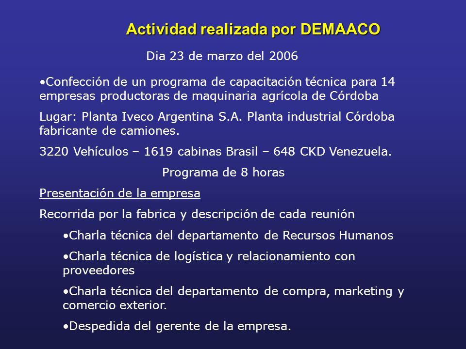 Actividad realizada por DEMAACO