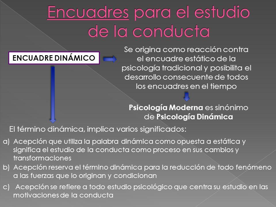 SEMINARIO PSICOLOGÍA DE LA CONDUCTA - ppt descargar