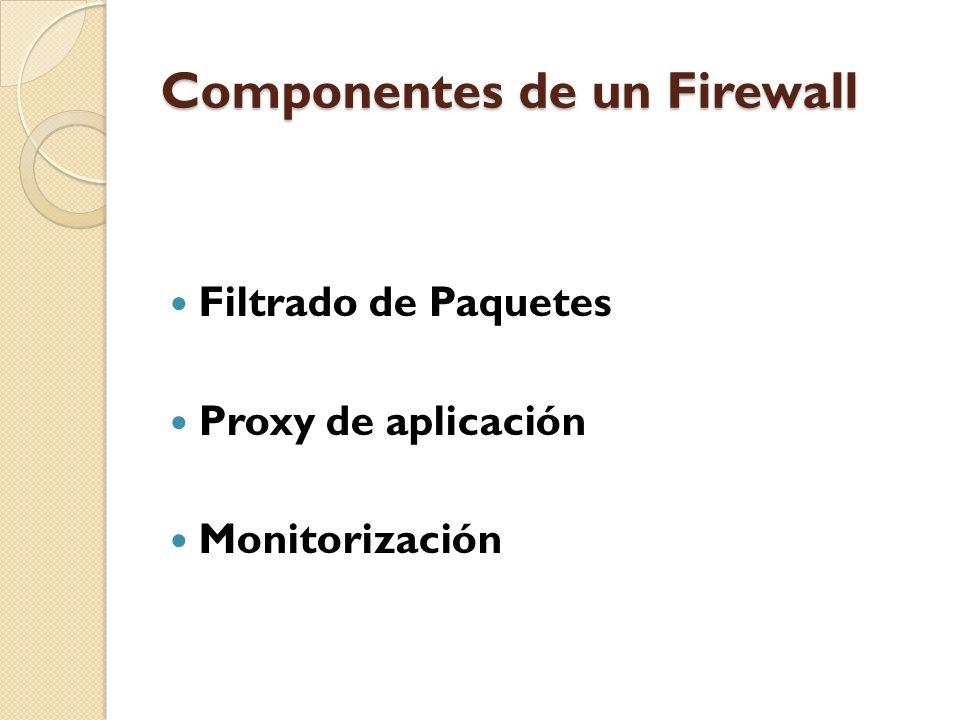Componentes de un Firewall