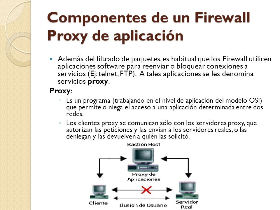 Componentes de un Firewall Proxy de aplicación