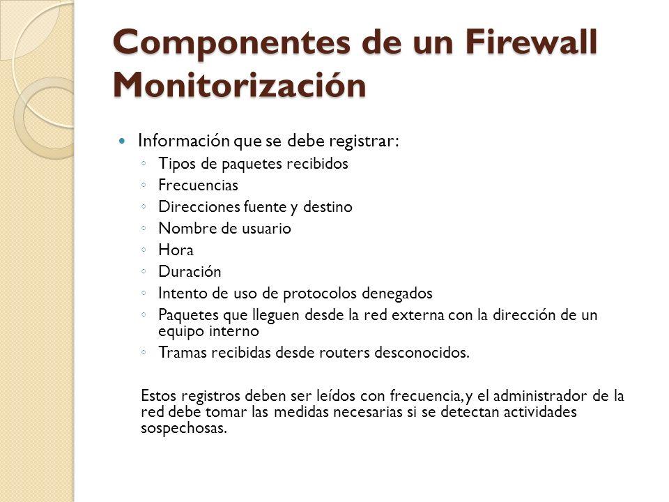 Componentes de un Firewall Monitorización
