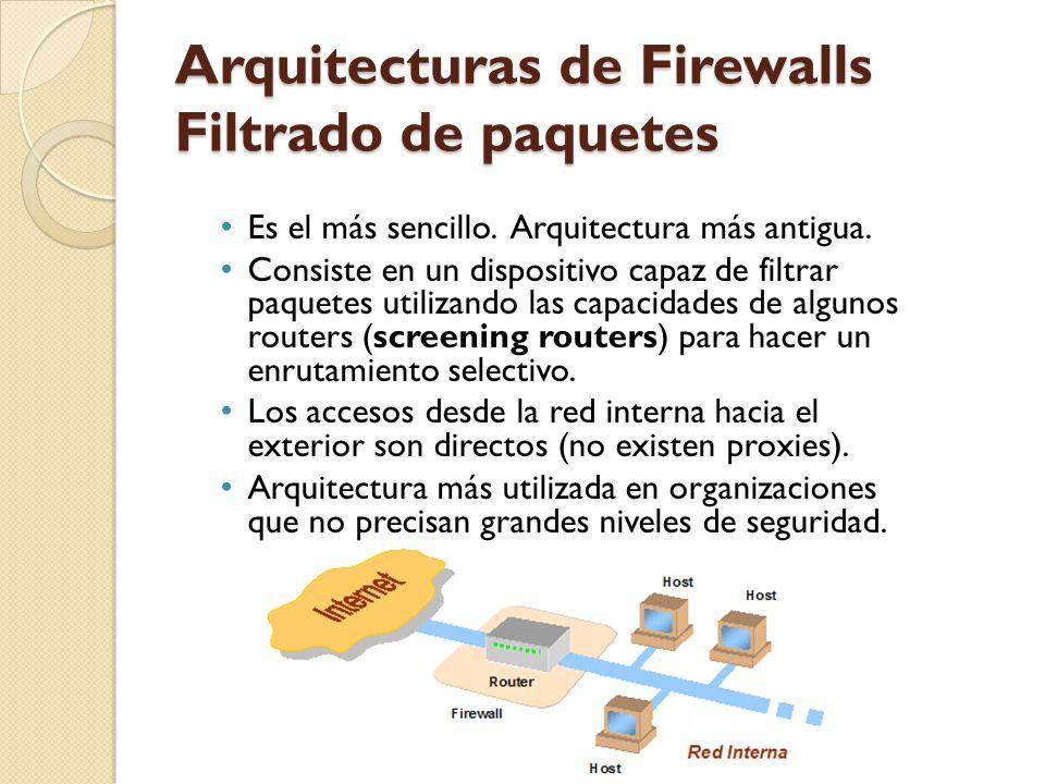 Arquitecturas de Firewalls Filtrado de paquetes