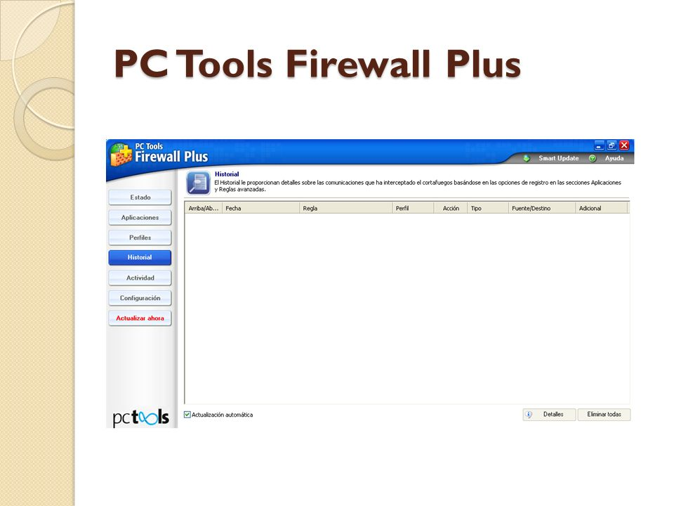 PC Tools Firewall Plus