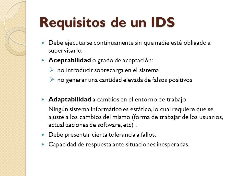 Requisitos de un IDS Debe ejecutarse continuamente sin que nadie esté obligado a supervisarlo. Aceptabilidad o grado de aceptación: