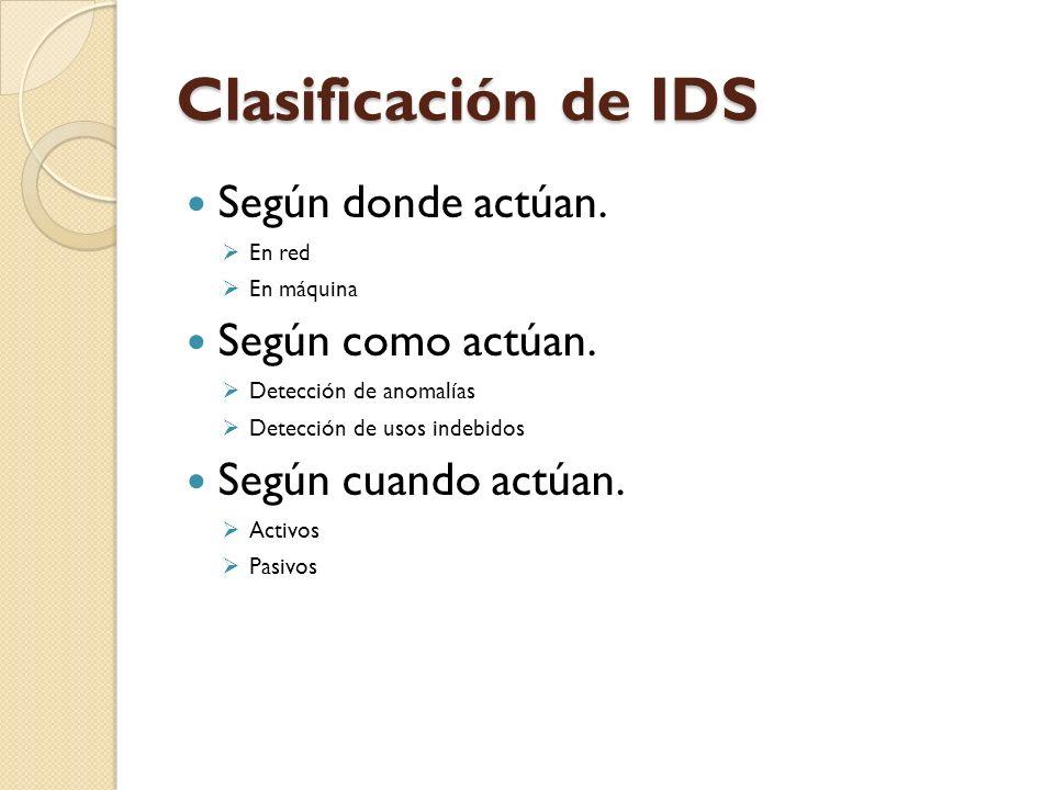 Clasificación de IDS Según donde actúan. Según como actúan.