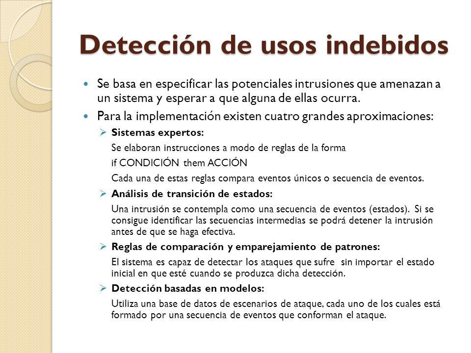 Detección de usos indebidos
