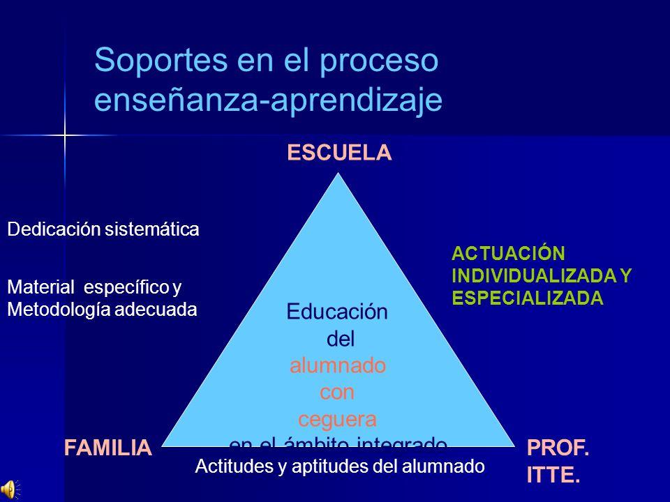 Actitudes y aptitudes del alumnado