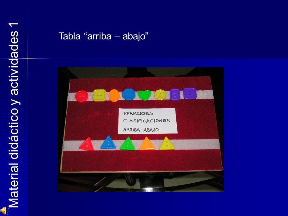 Material didáctico y actividades 1