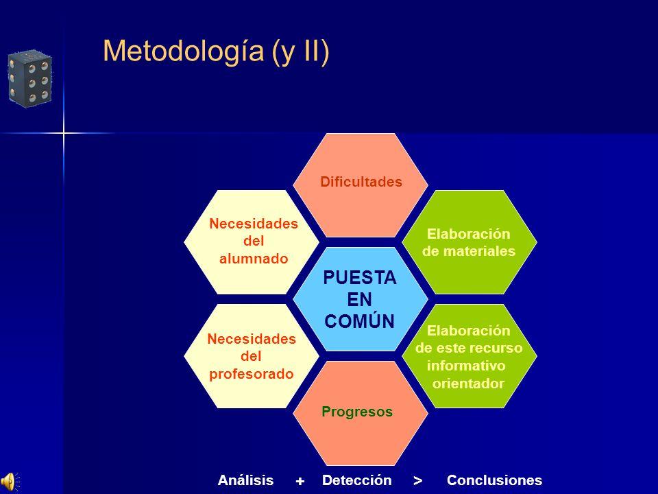 Metodología (y II) PUESTA EN COMÚN + > Dificultades Elaboración