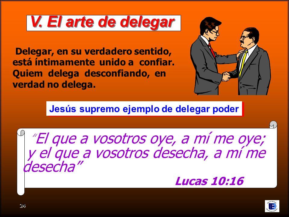 Lucas 10:16 V. El arte de delegar El que a vosotros oye, a mí me oye;