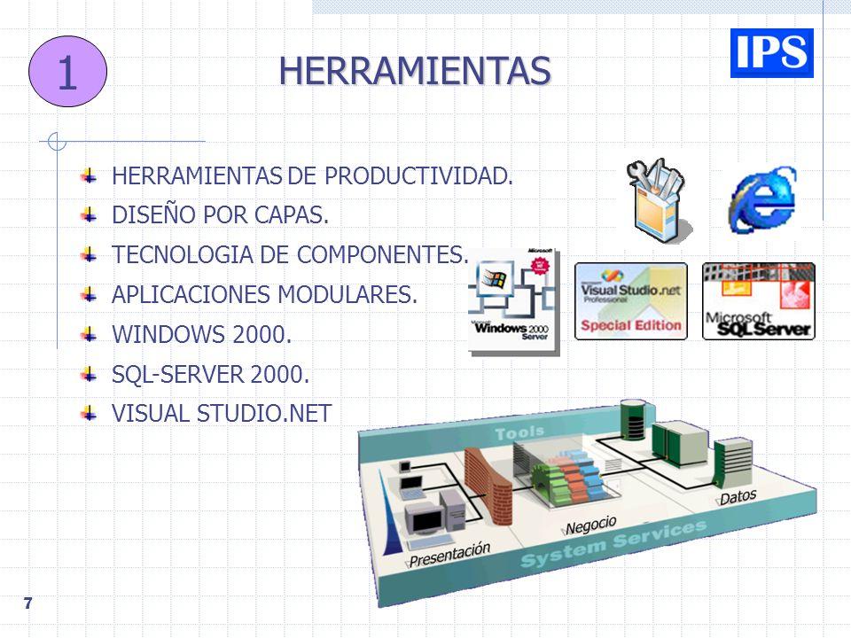 1 HERRAMIENTAS HERRAMIENTAS DE PRODUCTIVIDAD. DISEÑO POR CAPAS.