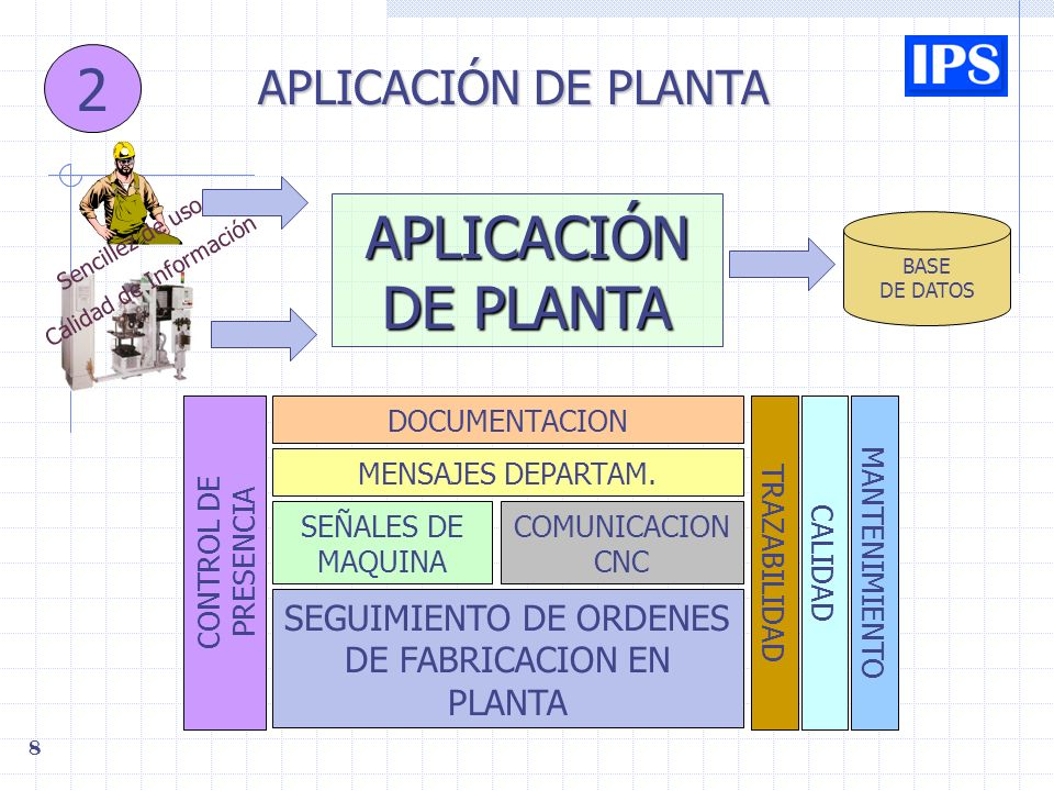 2 APLICACIÓN DE PLANTA APLICACIÓN DE PLANTA