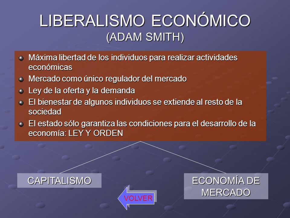 LIBERALISMO ECONÓMICO (ADAM SMITH)