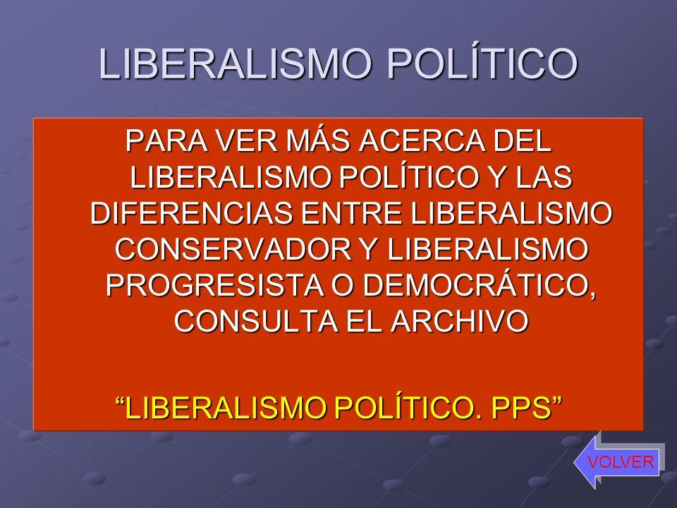 LIBERALISMO POLÍTICO. PPS