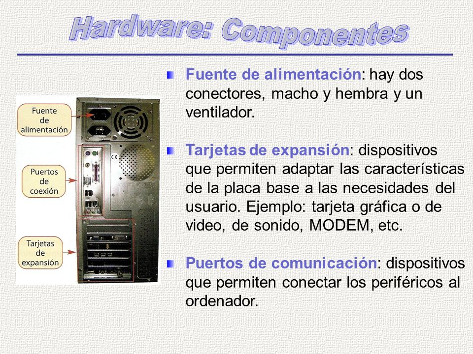 Hardware: Componentes