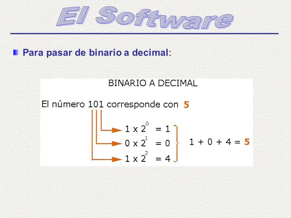 El Software Para pasar de binario a decimal: