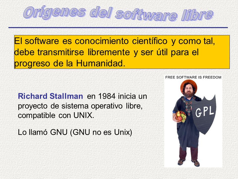 Orígenes del software libre