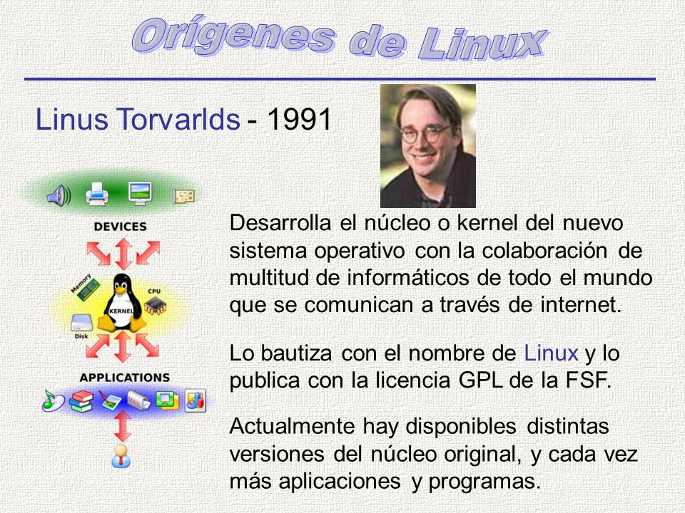 Orígenes de Linux Linus Torvarlds - 1991