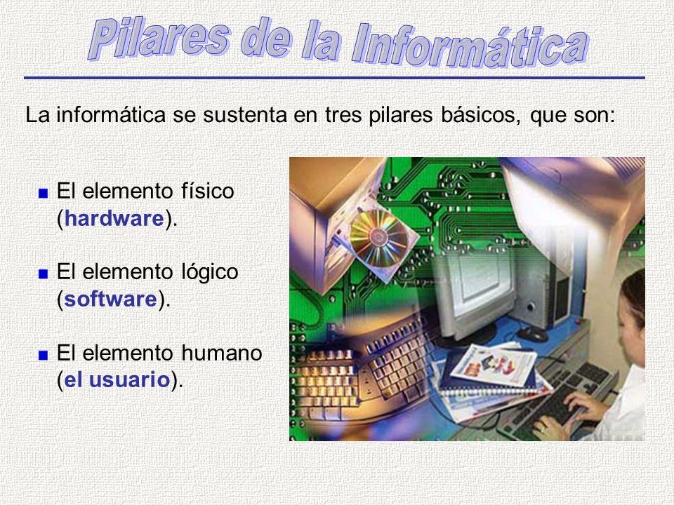 Pilares de la Informática