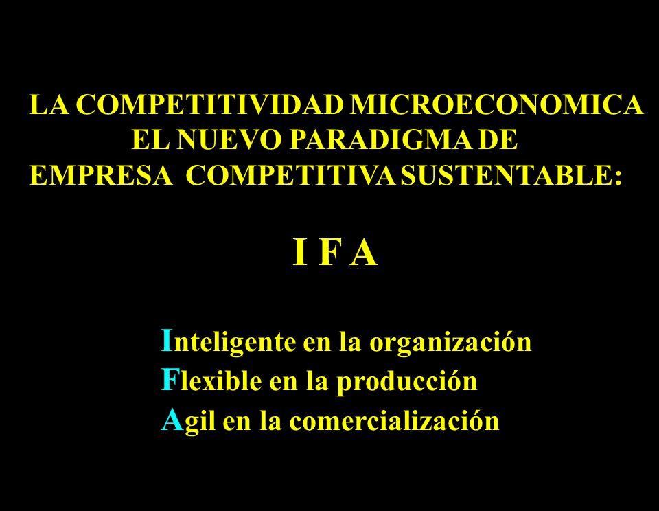 I F A LA COMPETITIVIDAD MICROECONOMICA EL NUEVO PARADIGMA DE