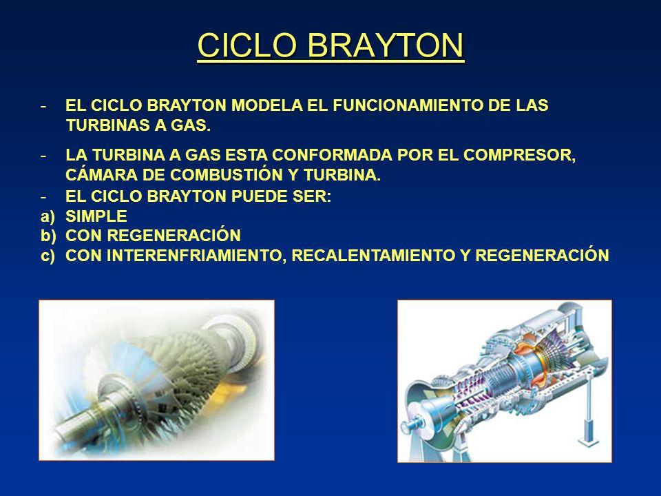 CICLO BRAYTON EL CICLO BRAYTON MODELA EL FUNCIONAMIENTO DE LAS TURBINAS A GAS.