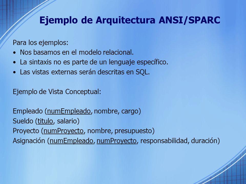 Ejemplo de Arquitectura ANSI/SPARC