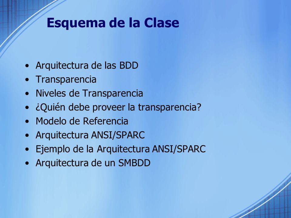 Esquema de la Clase Arquitectura de las BDD Transparencia