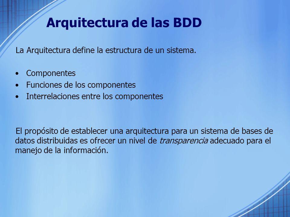 Arquitectura de las BDD