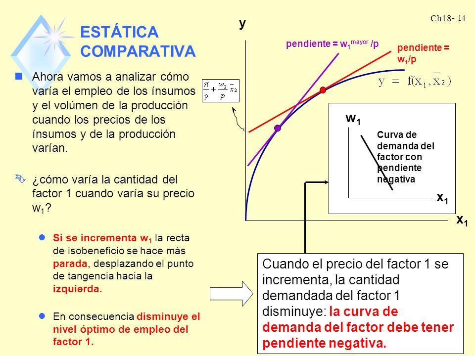 ESTÁTICA COMPARATIVA y w1 x1 x1