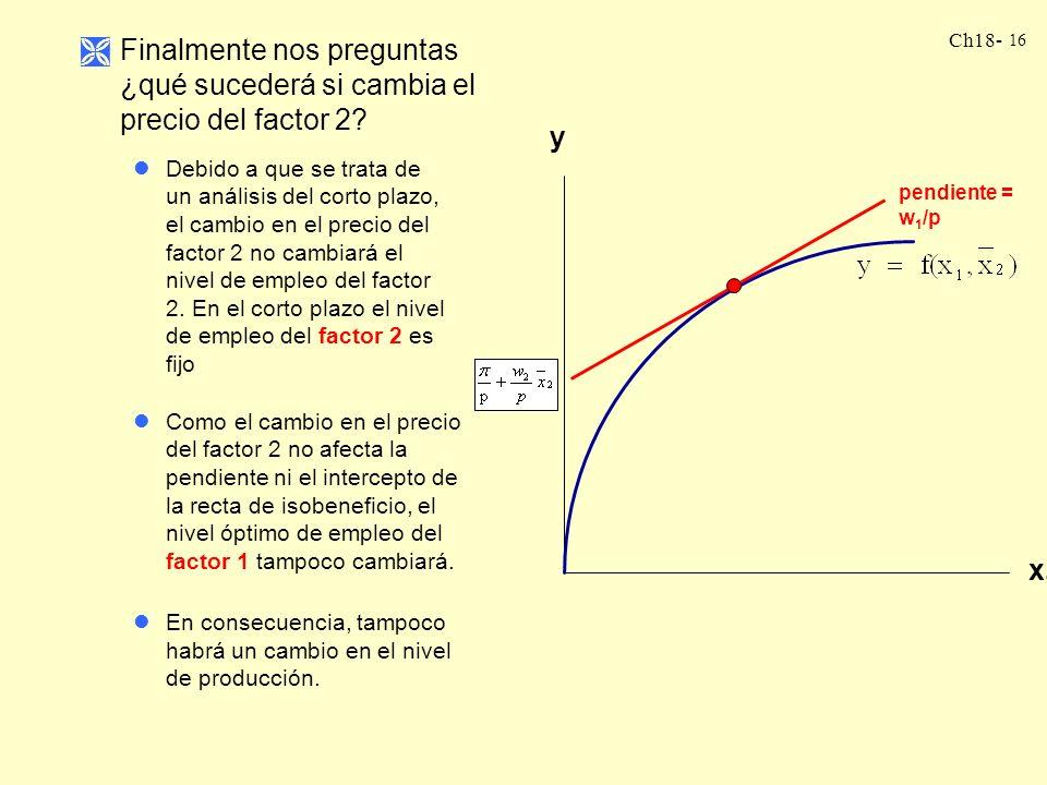 Finalmente nos preguntas ¿qué sucederá si cambia el precio del factor 2